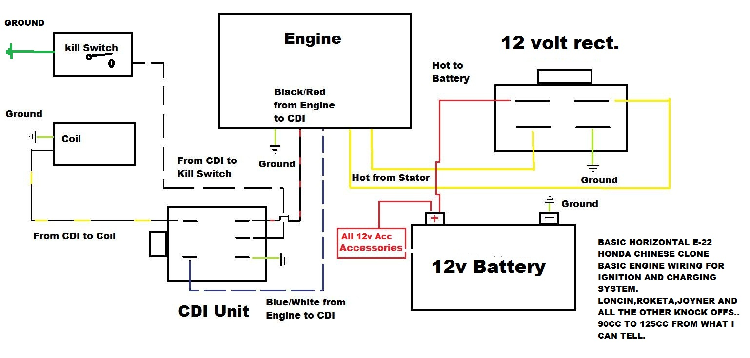 Roketa Engine Wiring Diagram - Wiring Diagrams on