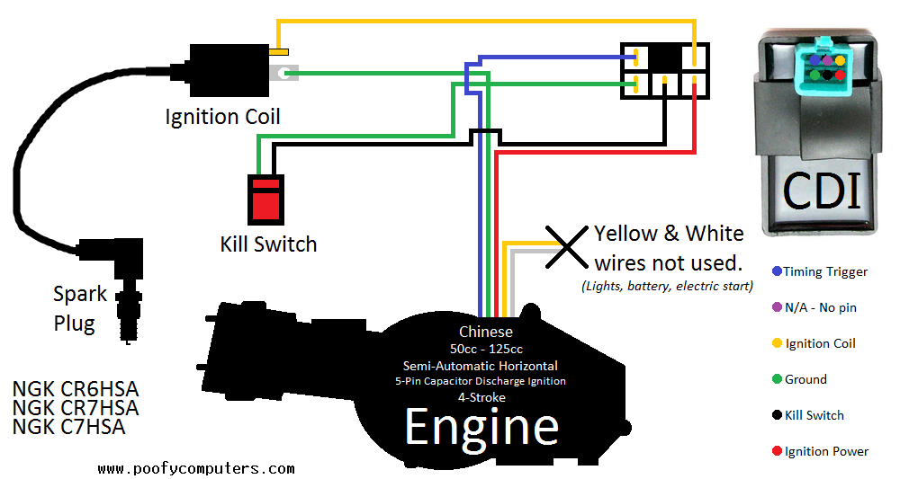 DIAGRAM] 49cc Chinese Engine Wiring Diagram FULL Version HD Quality Wiring  Diagram - EXPLODEDDIAGRAMS.PROLOCOCASTELMEZZANO.ITDiagram Database